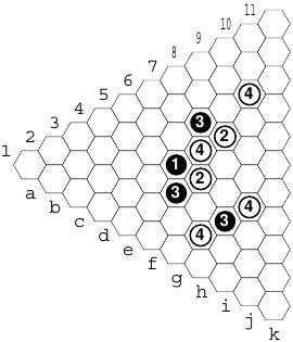 Y: os quatro primeiro lances num jogo de Y progressivo